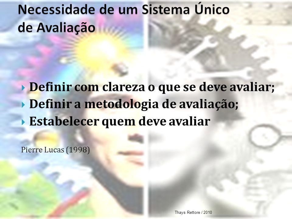 Definir com clareza o que se deve avaliar; Definir a metodologia de avaliação; Estabelecer quem deve avaliar Pierre Lucas (1998) Thays Rettore / 2010