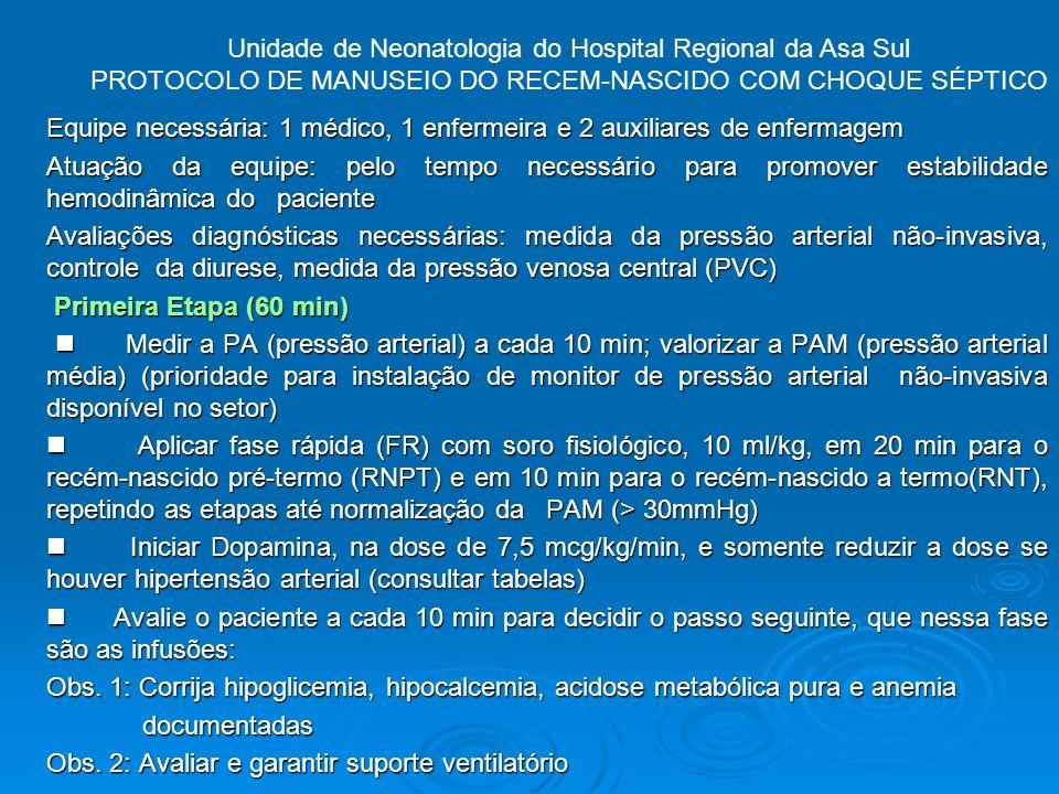 Equipe necessária: 1 médico, 1 enfermeira e 2 auxiliares de enfermagem Atuação da equipe: pelo tempo necessário para promover estabilidade hemodinâmic