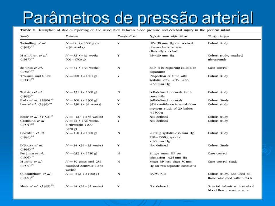 Intervenção terapêutica Para o objetivo 2, foram pesquisados, na literatura, artigos com estudos randomizados controlados e estudos quase randomizados que compararam uma intervenção ativa vs placebo em RN hipotensos.