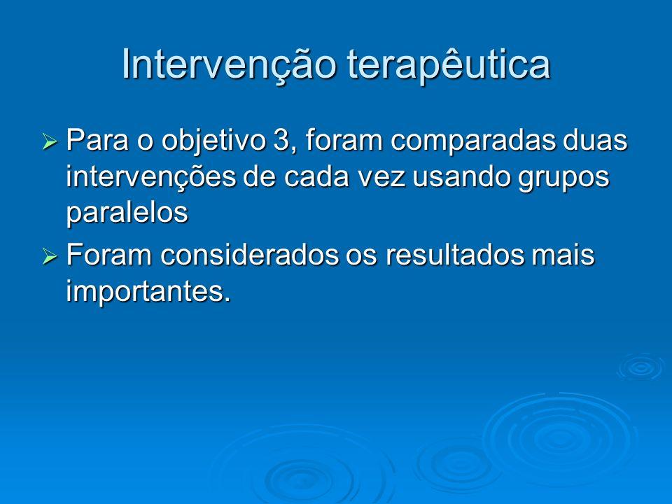 Intervenção terapêutica Para o objetivo 3, foram comparadas duas intervenções de cada vez usando grupos paralelos Para o objetivo 3, foram comparadas
