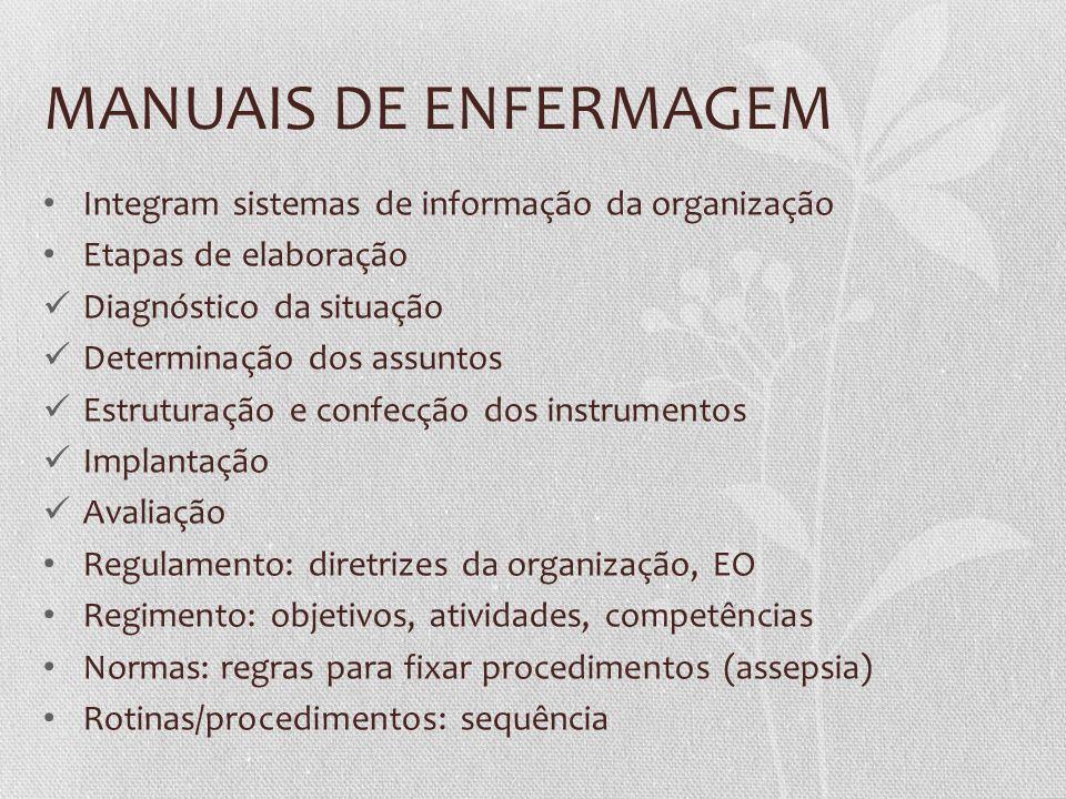 MANUAIS DE ENFERMAGEM Integram sistemas de informação da organização Etapas de elaboração Diagnóstico da situação Determinação dos assuntos Estruturaç