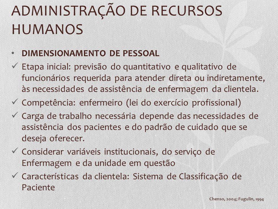 ADMINISTRAÇÃO DE RECURSOS HUMANOS DIMENSIONAMENTO DE PESSOAL Etapa inicial: previsão do quantitativo e qualitativo de funcionários requerida para at