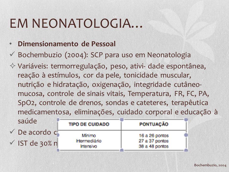 EM NEONATOLOGIA… Dimensionamento de Pessoal Bochembuzio (2004): SCP para uso em Neonatologia Variáveis: termorregulação, peso, ativi- dade espontân