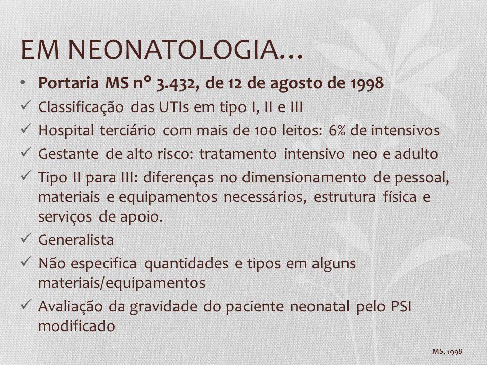 EM NEONATOLOGIA… Portaria MS n° 3.432, de 12 de agosto de 1998 Classificação das UTIs em tipo I, II e III Hospital terciário com mais de 100 leitos: 6