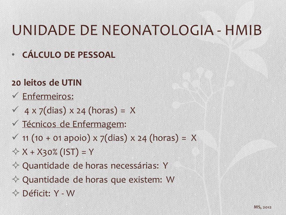 UNIDADE DE NEONATOLOGIA - HMIB CÁLCULO DE PESSOAL 20 leitos de UTIN Enfermeiros: 4 x 7(dias) x 24 (horas) = X Técnicos de Enfermagem: 11 (10 + 01 apoi