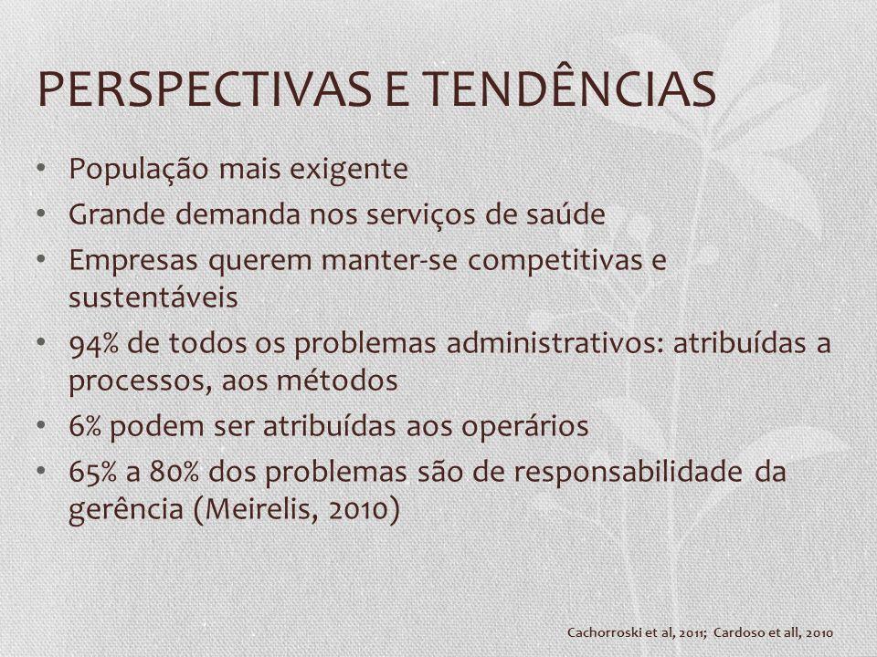 PERSPECTIVAS E TENDÊNCIAS População mais exigente Grande demanda nos serviços de saúde Empresas querem manter-se competitivas e sustentáveis 94% de to