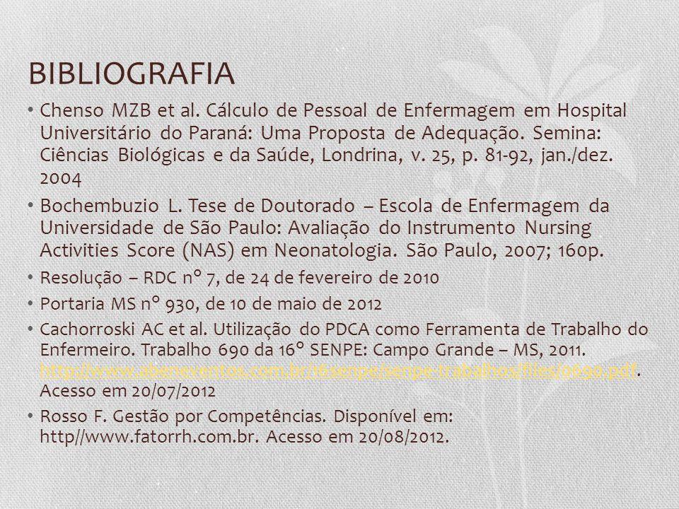 BIBLIOGRAFIA Chenso MZB et al. Cálculo de Pessoal de Enfermagem em Hospital Universitário do Paraná: Uma Proposta de Adequação. Semina: Ciências Biol
