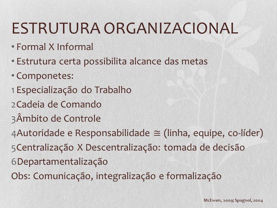 ESTRUTURA ORGANIZACIONAL Formal X Informal Estrutura certa possibilita alcance das metas Componetes: 1Especialização do Trabalho 2Cadeia de Comando 3Â