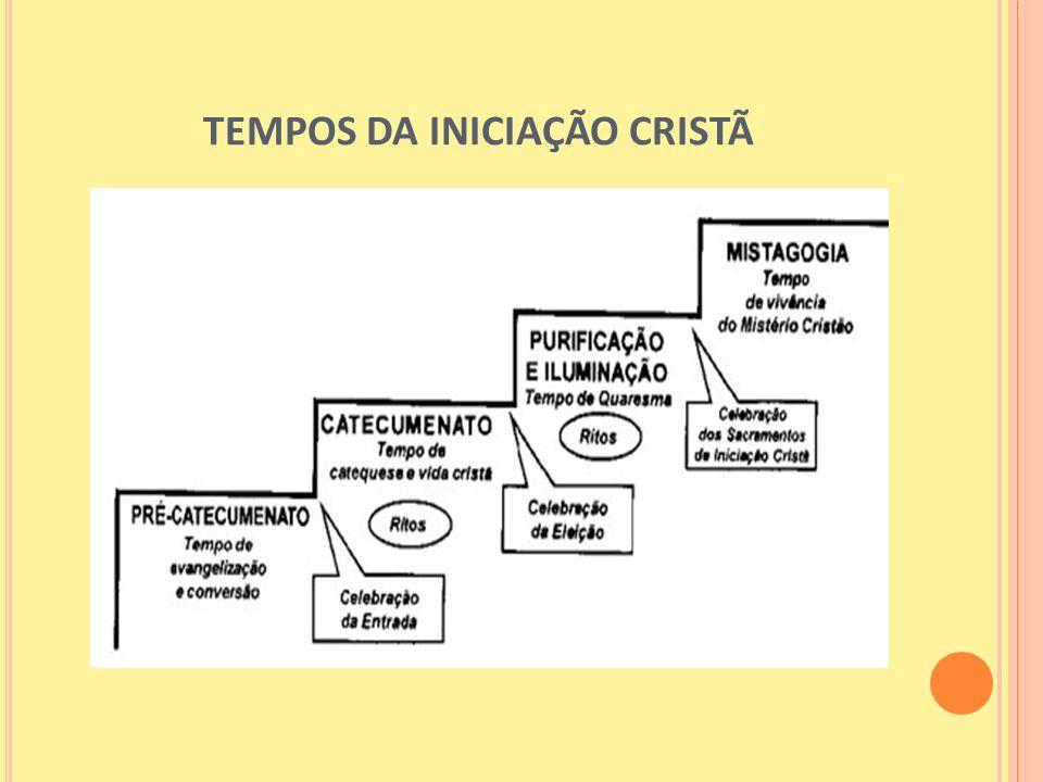 TEMPOS DA INICIAÇÃO CRISTÃ