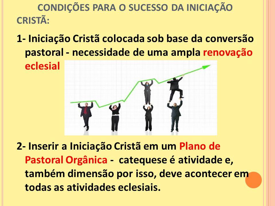 CONDIÇÕES PARA O SUCESSO DA INICIAÇÃO CRISTÃ: 1- Iniciação Cristã colocada sob base da conversão pastoral - necessidade de uma ampla renovação eclesia