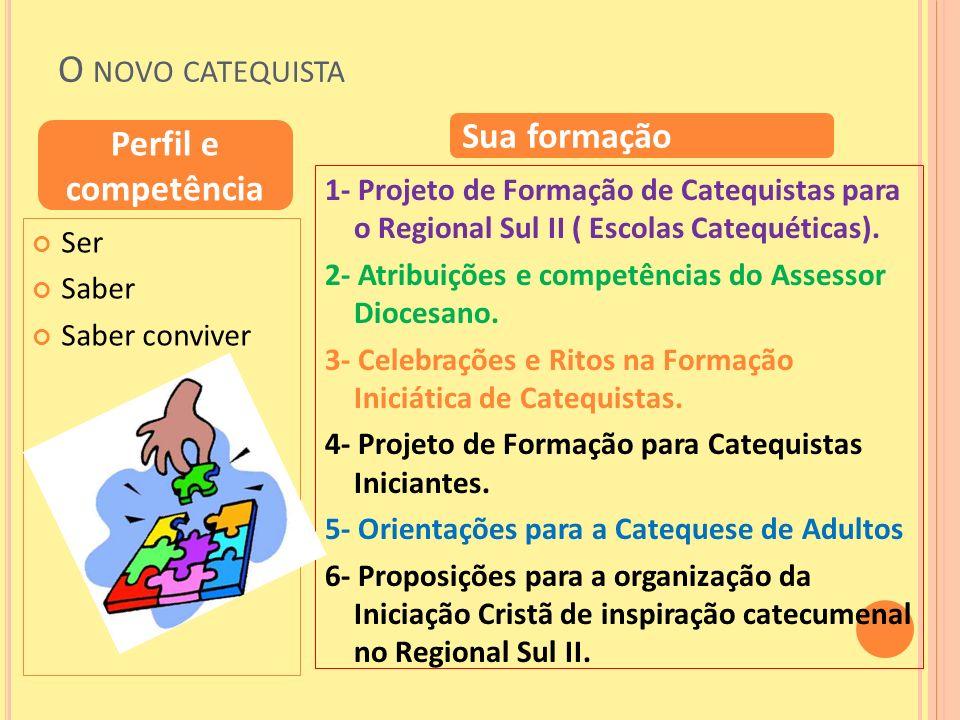 O NOVO CATEQUISTA Ser Saber Saber conviver 1- Projeto de Formação de Catequistas para o Regional Sul II ( Escolas Catequéticas). 2- Atribuições e comp