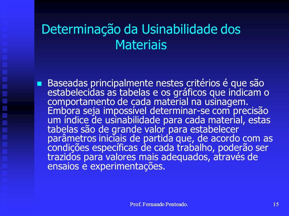 Baseadas principalmente nestes critérios é que são estabelecidas as tabelas e os gráficos que indicam o comportamento de cada material na usinagem. Em