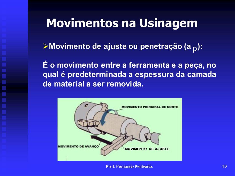 Movimentos na Usinagem Movimento de ajuste ou penetração (a ): É o movimento entre a ferramenta e a peça, no qual é predeterminada a espessura da cama