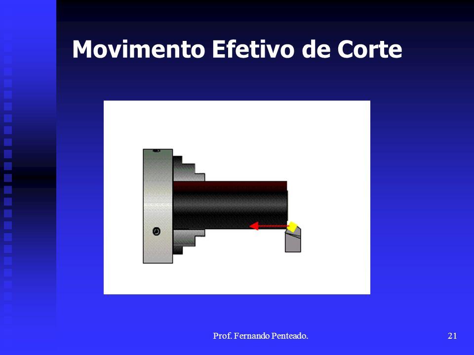 Movimento Efetivo de Corte 21Prof. Fernando Penteado.