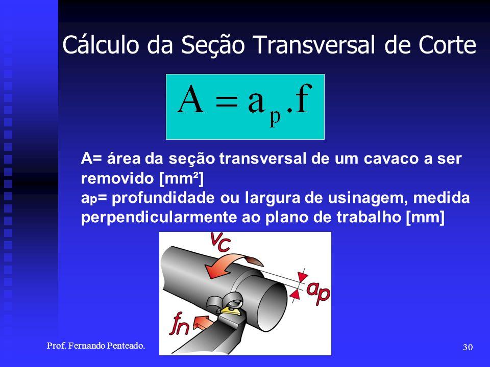 Cálculo da Seção Transversal de Corte A= área da seção transversal de um cavaco a ser removido [mm²] a p = profundidade ou largura de usinagem, medida