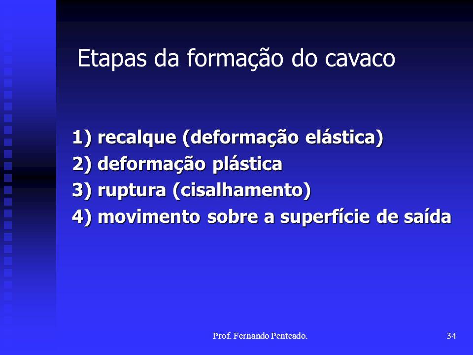 Etapas da formação do cavaco 1) recalque (deformação elástica) 2) deformação plástica 3) ruptura (cisalhamento) 4) movimento sobre a superfície de saí