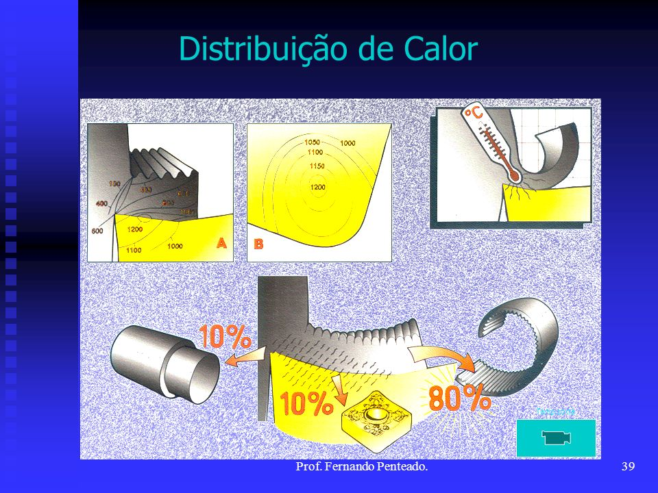 Distribuição de Calor 39Prof. Fernando Penteado. Temp.corte