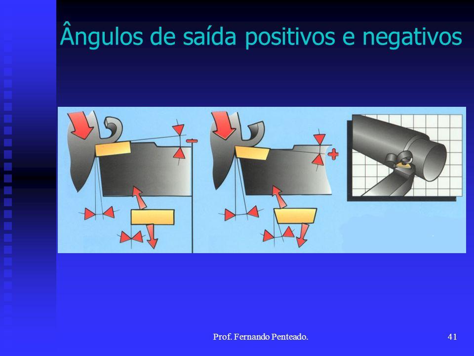 Ângulos de saída positivos e negativos 41Prof. Fernando Penteado.