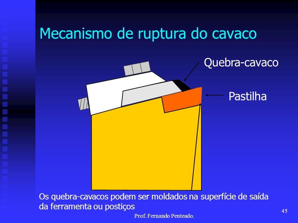 Pastilha Quebra-cavaco Mecanismo de ruptura do cavaco Os quebra-cavacos podem ser moldados na superfície de saída da ferramenta ou postiços 45 Prof. F