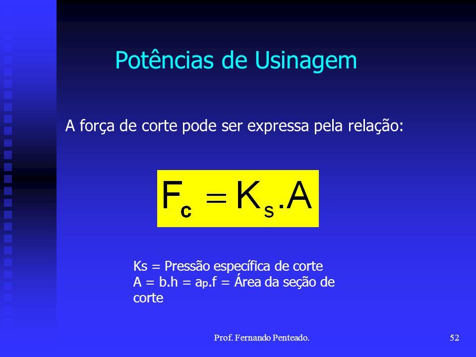 Potências de Usinagem A força de corte pode ser expressa pela relação: Ks = Pressão específica de corte A = b.h = a p.f = Área da seção de corte 52Pro