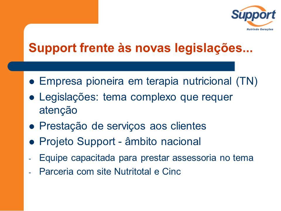Support frente às novas legislações... Empresa pioneira em terapia nutricional (TN) Legislações: tema complexo que requer atenção Prestação de serviço