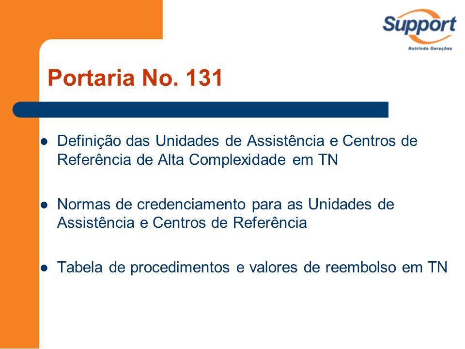 Portaria No. 131 Definição das Unidades de Assistência e Centros de Referência de Alta Complexidade em TN Normas de credenciamento para as Unidades de