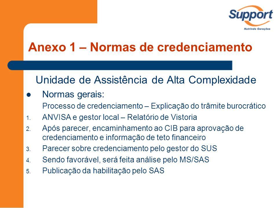 Unidade de Assistência de Alta Complexidade Normas gerais: Processo de credenciamento – Explicação do trâmite burocrático 1. ANVISA e gestor local – R
