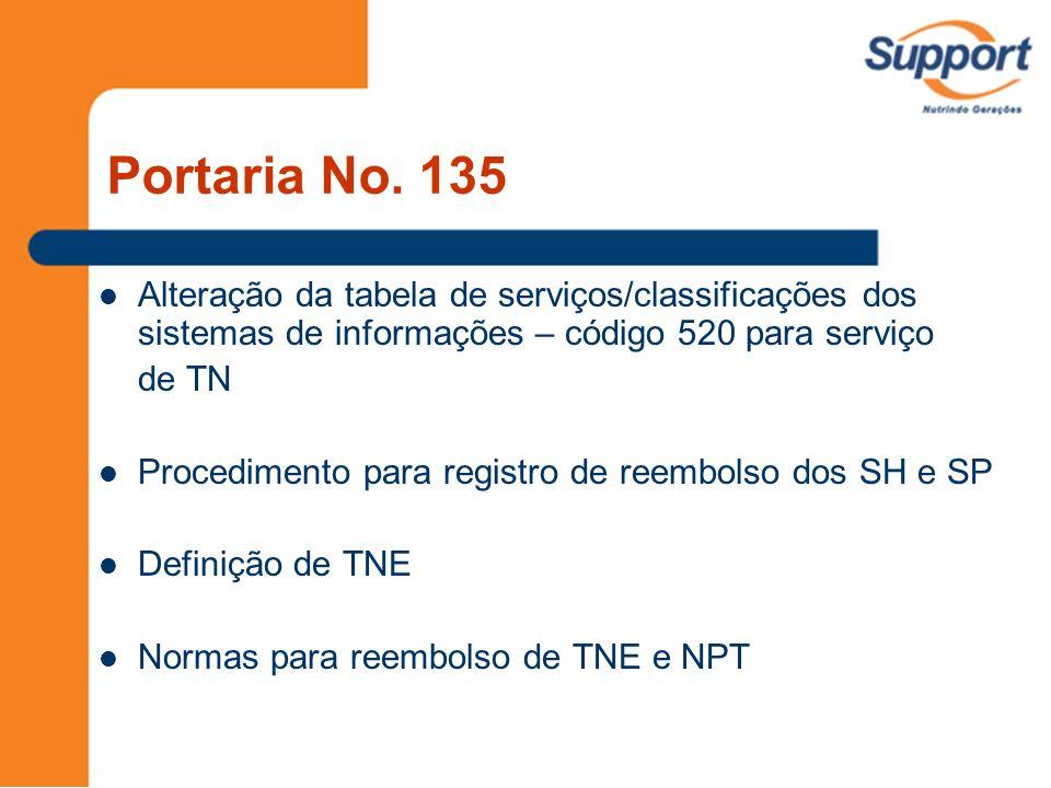 Portaria No. 135 Alteração da tabela de serviços/classificações dos sistemas de informações – código 520 para serviço de TN Procedimento para registro