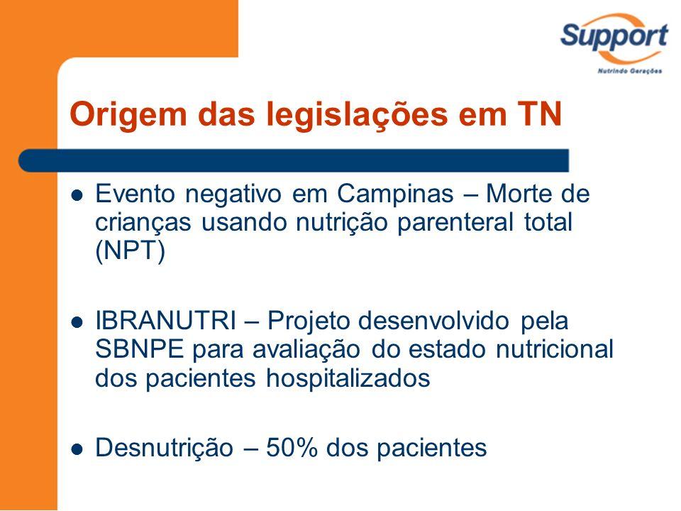 Origem das legislações em TN Evento negativo em Campinas – Morte de crianças usando nutrição parenteral total (NPT) IBRANUTRI – Projeto desenvolvido p