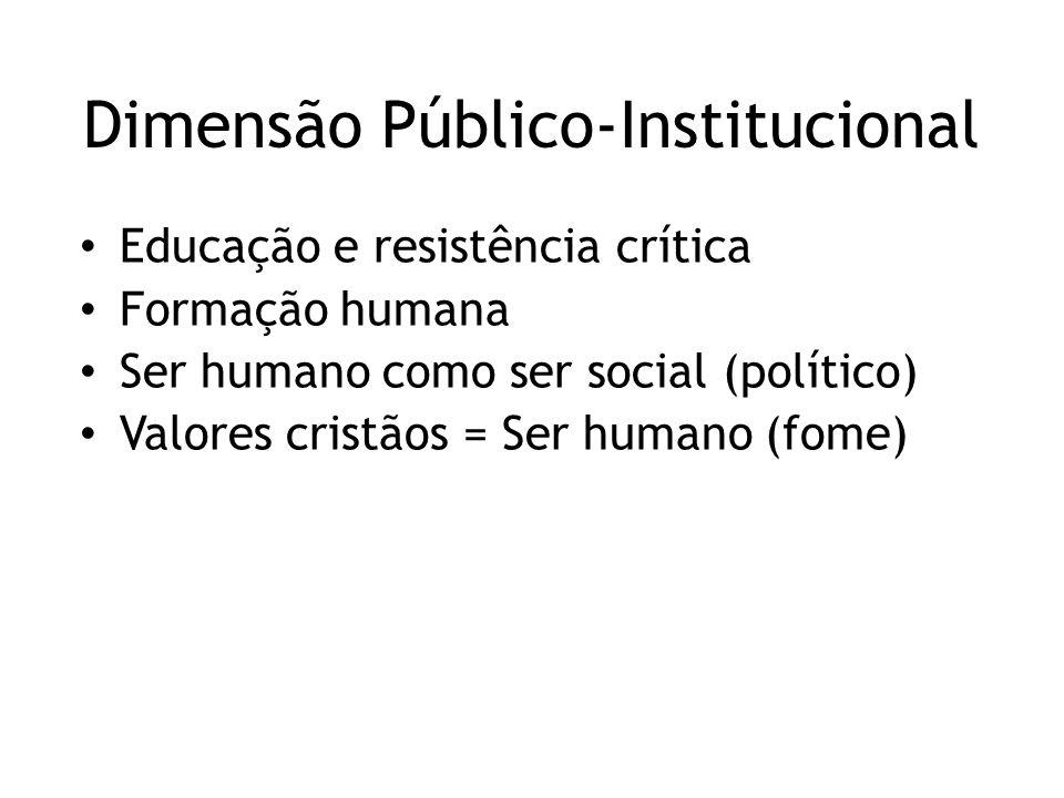Dimensão Público-Institucional Educação e resistência crítica Formação humana Ser humano como ser social (político) Valores cristãos = Ser humano (fome)