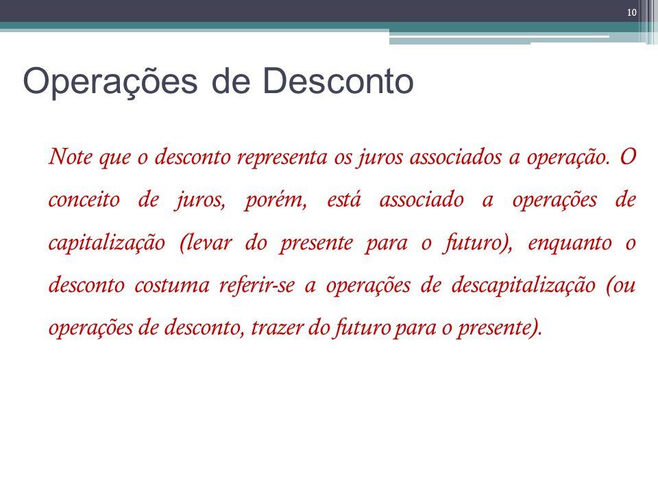 Operações de Desconto Note que o desconto representa os juros associados a operação. O conceito de juros, porém, está associado a operações de capital