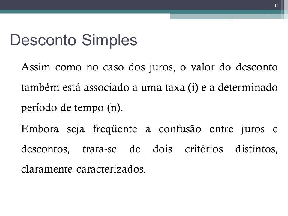 Desconto Simples Assim como no caso dos juros, o valor do desconto também está associado a uma taxa (i) e a determinado período de tempo (n). Embora s