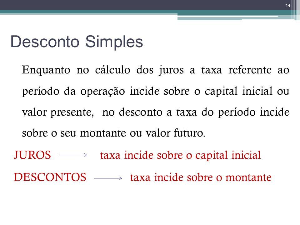 Desconto Simples Enquanto no cálculo dos juros a taxa referente ao período da operação incide sobre o capital inicial ou valor presente, no desconto a