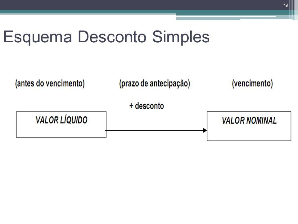 Esquema Desconto Simples 16