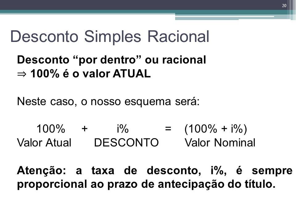 Desconto por dentro ou racional 100% é o valor ATUAL Neste caso, o nosso esquema será: 100% + i% = (100% + i%) Valor Atual DESCONTO Valor Nominal Aten