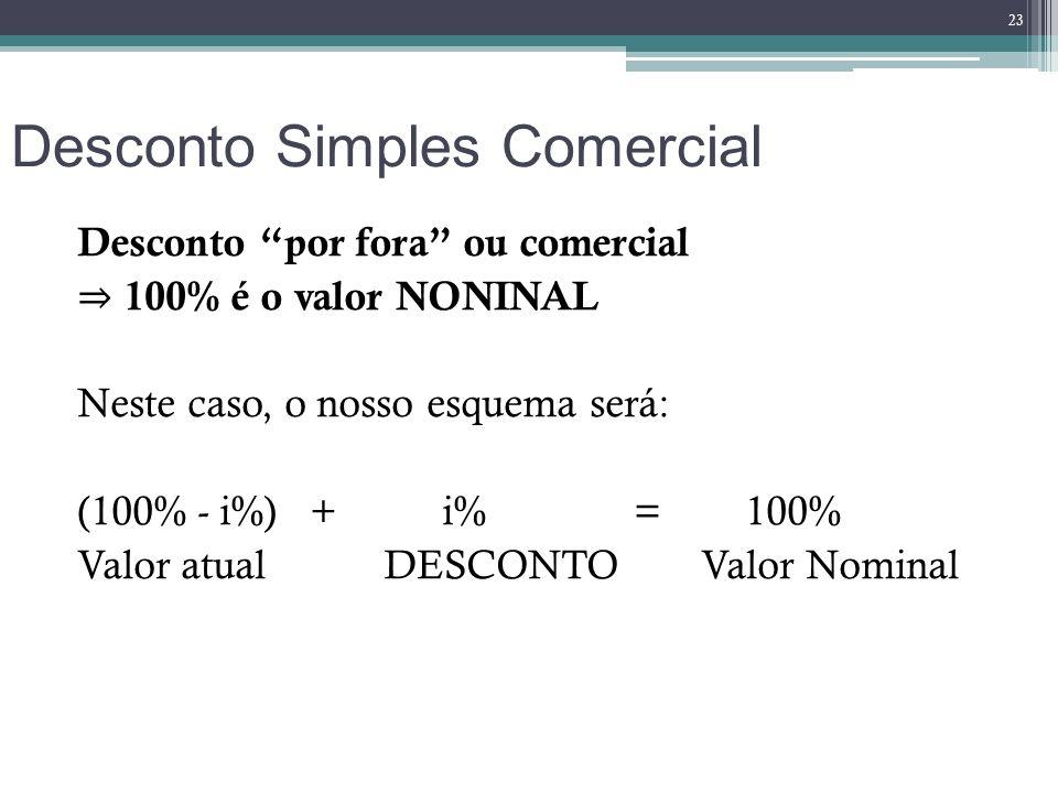 Desconto Simples Comercial Desconto por fora ou comercial 100% é o valor NONINAL Neste caso, o nosso esquema será: (100% - i%) + i% = 100% Valor atual
