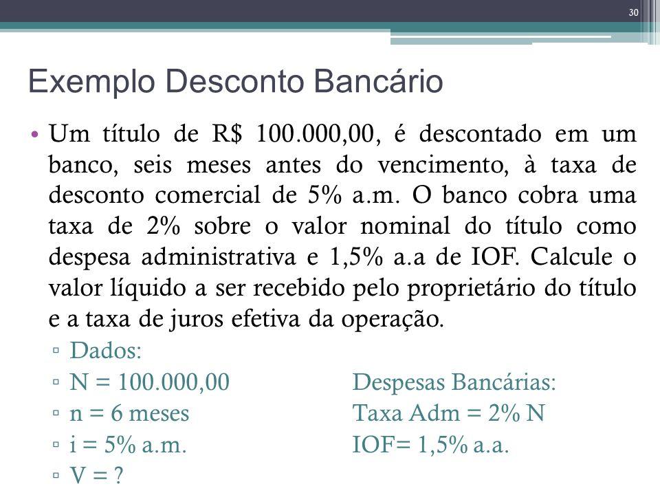 Exemplo Desconto Bancário Um título de R$ 100.000,00, é descontado em um banco, seis meses antes do vencimento, à taxa de desconto comercial de 5% a.m