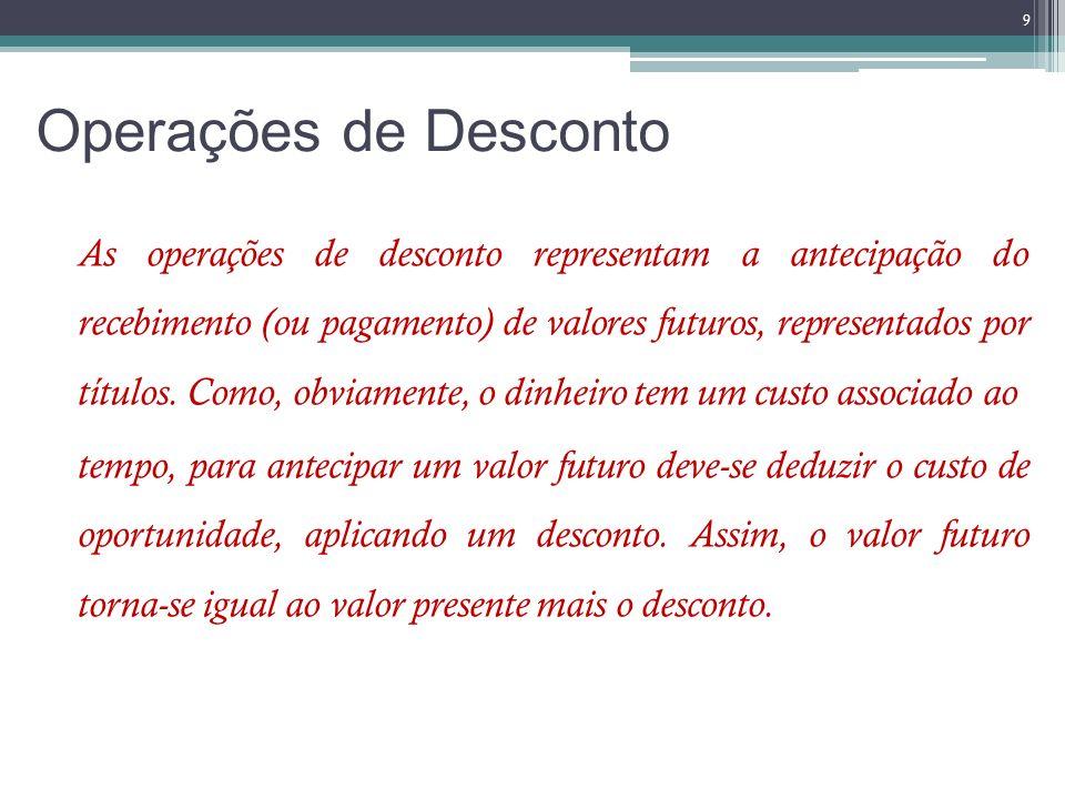 Operações de Desconto As operações de desconto representam a antecipação do recebimento (ou pagamento) de valores futuros, representados por títulos.