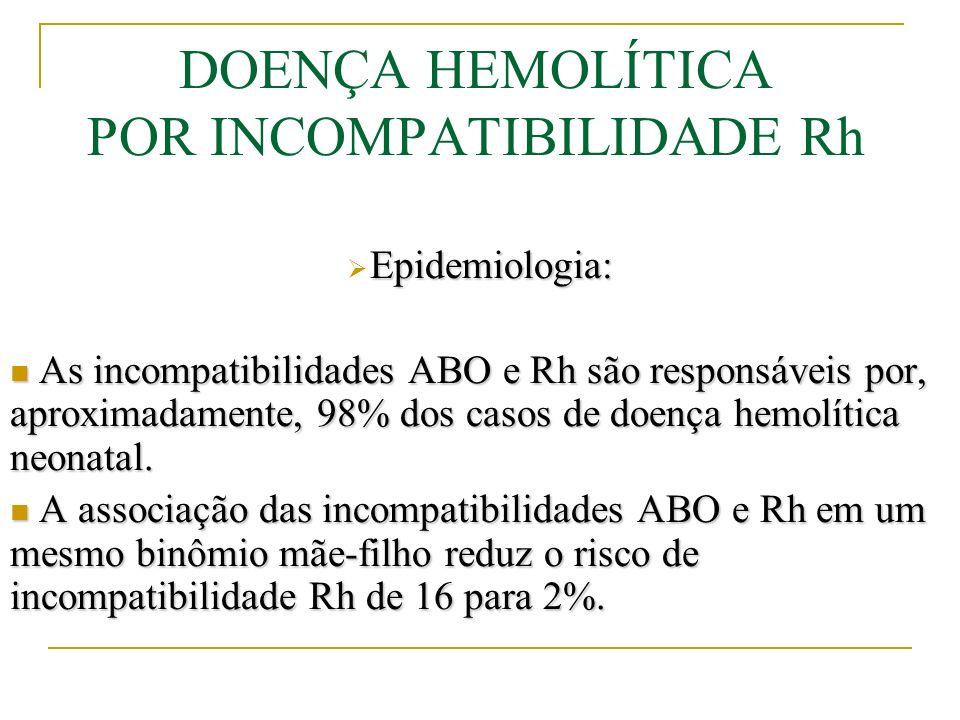 DOENÇA HEMOLÍTICA POR INCOMPATIBILIDADE Rh Fisiopatologia: A anemia fetal causa hipóxia tecidual, que por sua vez estimula a eritropoiese medular e extramedular (fígado e baço).