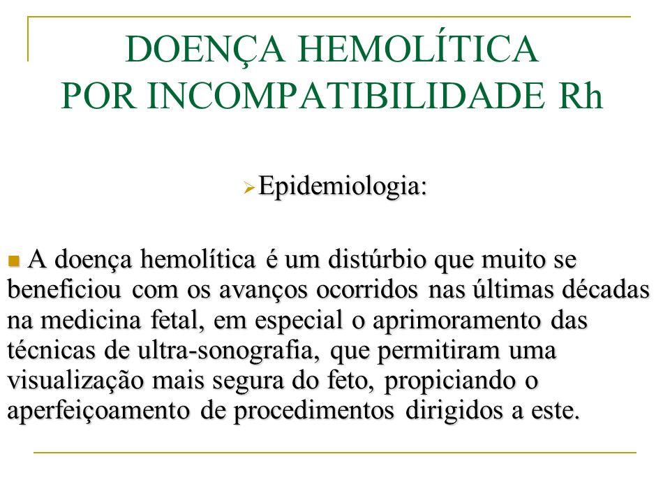 DOENÇA HEMOLÍTICA POR INCOMPATIBILIDADE Rh Epidemiologia: Epidemiologia: Taxa de mortalidade perinatal: Manitoba, Canadá.