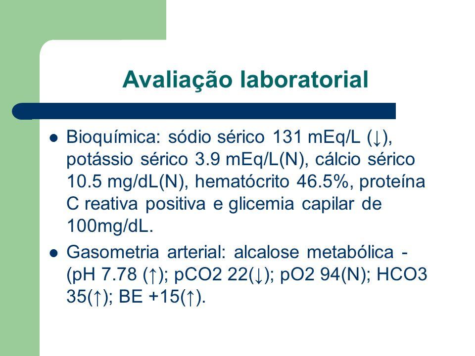 Avaliação laboratorial Bioquímica: sódio sérico 131 mEq/L (), potássio sérico 3.9 mEq/L(N), cálcio sérico 10.5 mg/dL(N), hematócrito 46.5%, proteína C