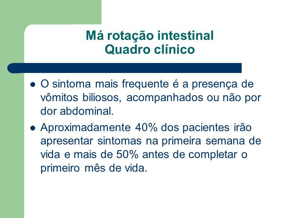 Má rotação intestinal Diagnósticos diferenciais Causas de vômitosCausas de dor abdominal - Septicemia - Distúrbios metabólicos - Hipertensão intra-craniana -Obstrução intestinal (ex.Estenose hipertrófica do piloro) - RGE - Cólicas do lactente - Volvo gástrico - Infecções - Síndrome do cólon irritável - Alergias alimentares
