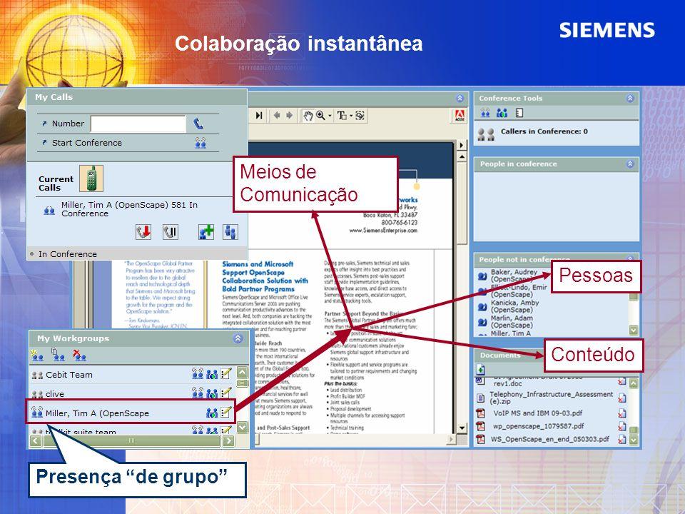 Colaboração instantânea Pessoas Conteúdo Meios de Comunicação Presença de grupo