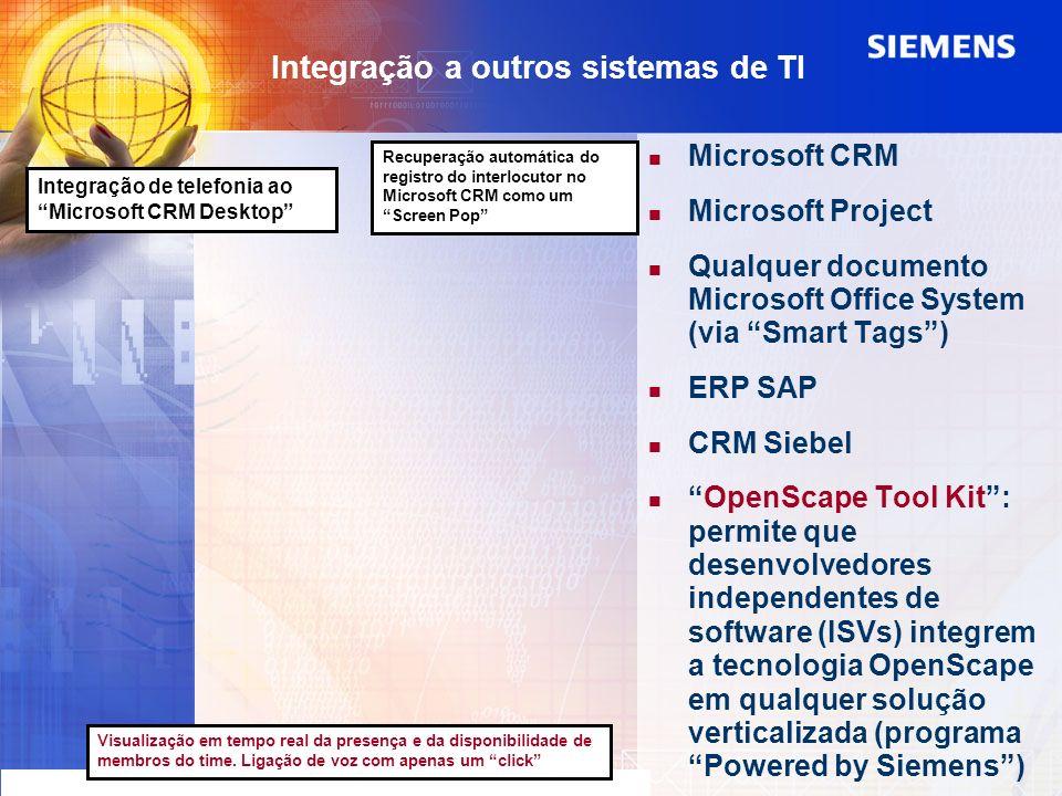 Integração a outros sistemas de TI Microsoft CRM Microsoft Project Qualquer documento Microsoft Office System (via Smart Tags) ERP SAP CRM Siebel Open