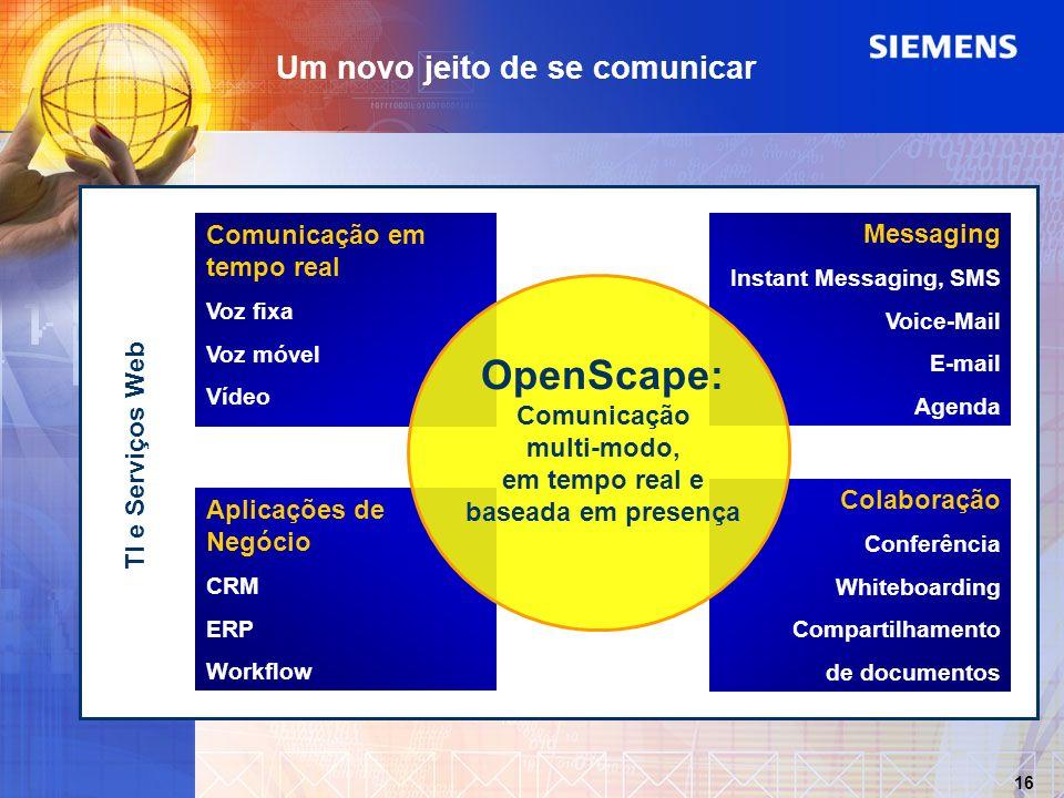 Um novo jeito de se comunicar CRM ERP Other Voice Video Wireless TI e Serviços Web 16 Aplicações de Negócio CRM ERP Workflow Messaging Instant Messagi