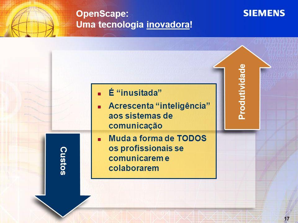 OpenScape: Uma tecnologia inovadora! Custos Produtividade É inusitada Acrescenta inteligência aos sistemas de comunicação Muda a forma de TODOS os pro