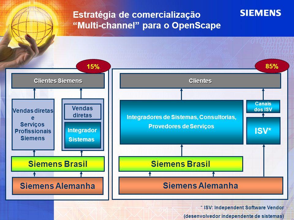 Estratégia de comercialização Multi-channel para o OpenScape Siemens Alemanha ISV* Clientes Clientes Siemens Vendas diretas e Serviços Profissionais S