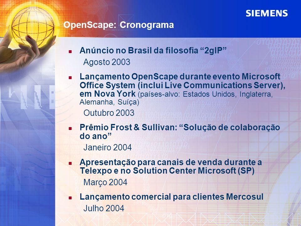 OpenScape: Cronograma Anúncio no Brasil da filosofia 2gIP Agosto 2003 Lançamento OpenScape durante evento Microsoft Office System (inclui Live Communi