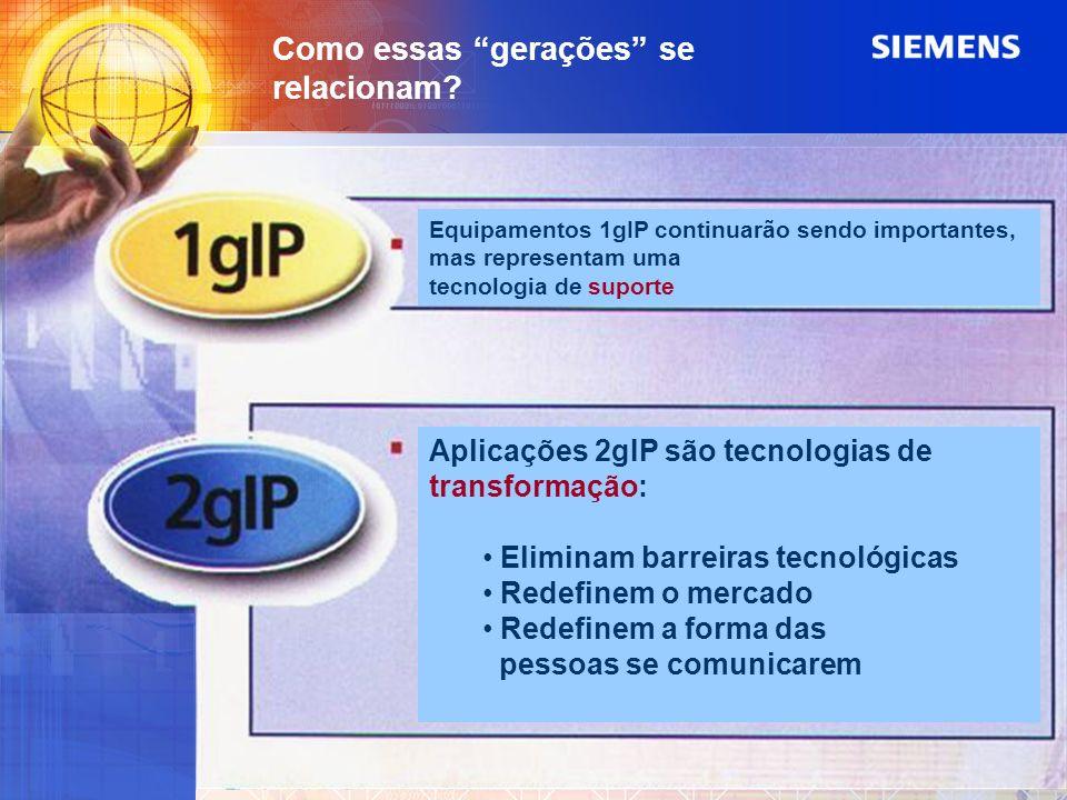 Como essas gerações se relacionam? Equipamentos 1gIP continuarão sendo importantes, mas representam uma tecnologia de suporte Aplicações 2gIP são tecn