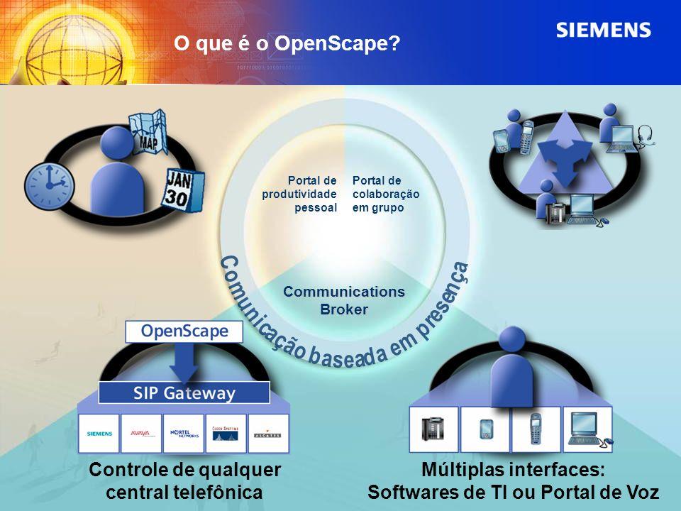 O que é o OpenScape? Portal de produtividade pessoal Portal de colaboração em grupo CommunicationsBroker Controle de qualquer central telefônica Múlti